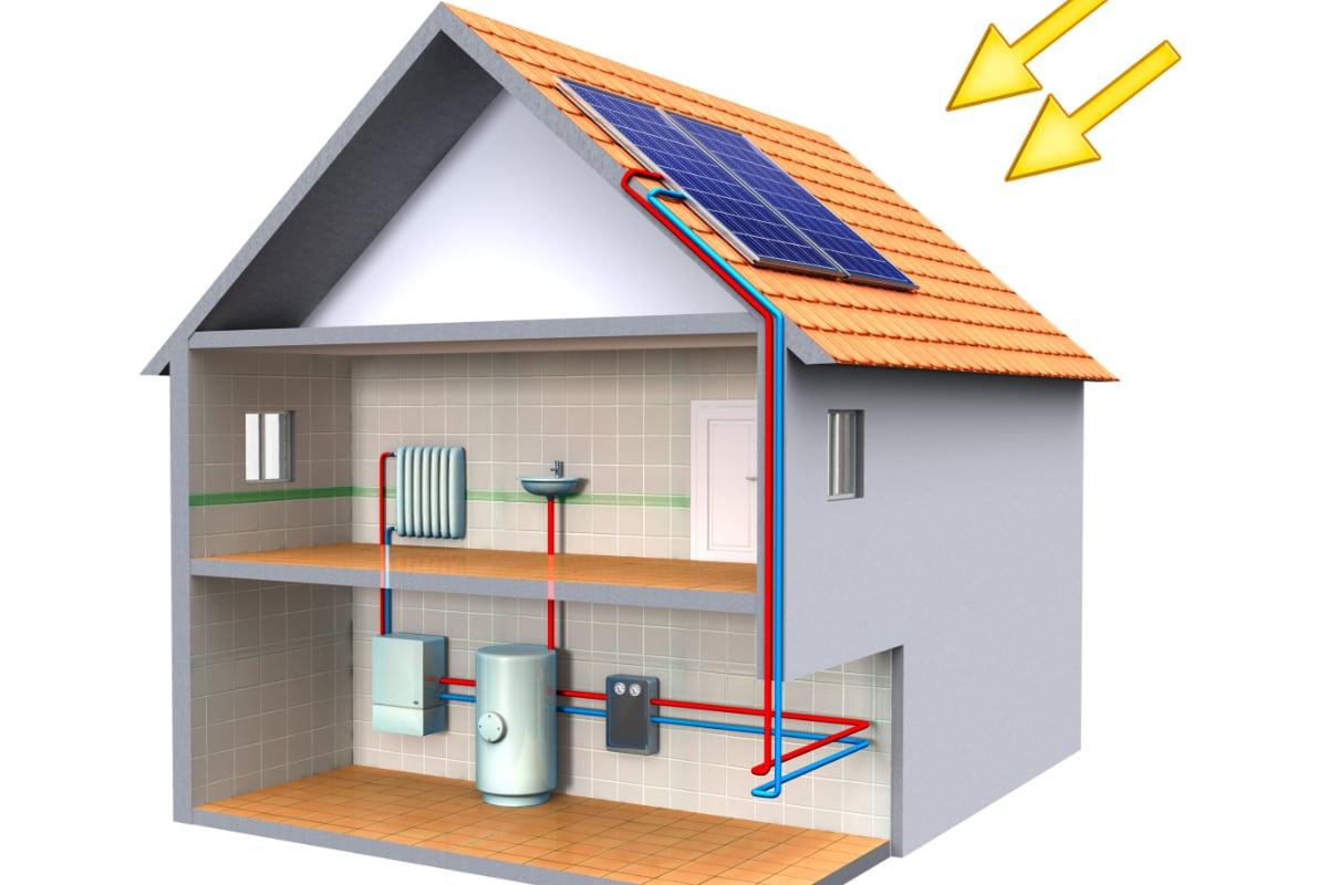 voordelen zonneboiler centrale verwarming
